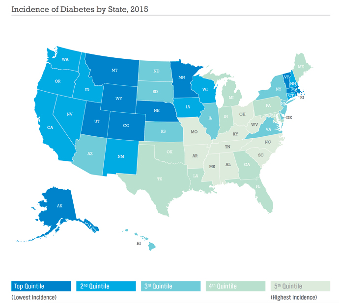 Diabetes By State Gallup