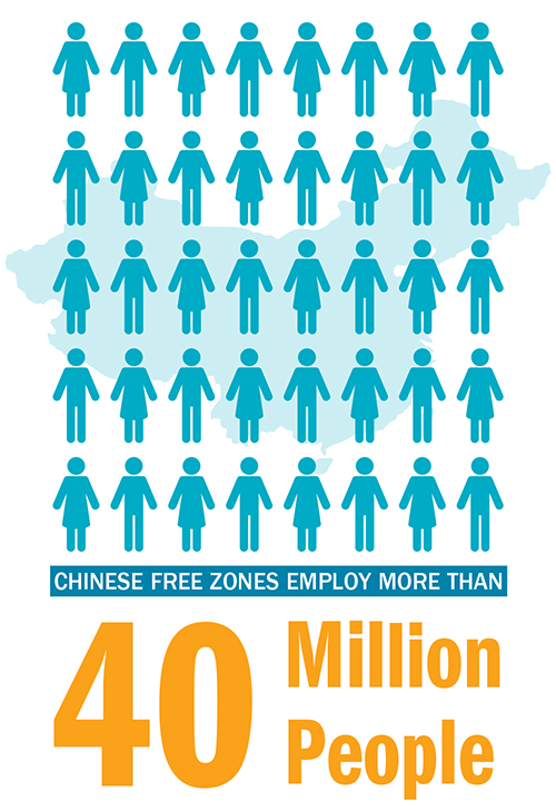 Ports & Free Trade Zones: Top Free Zones 2017 | Site