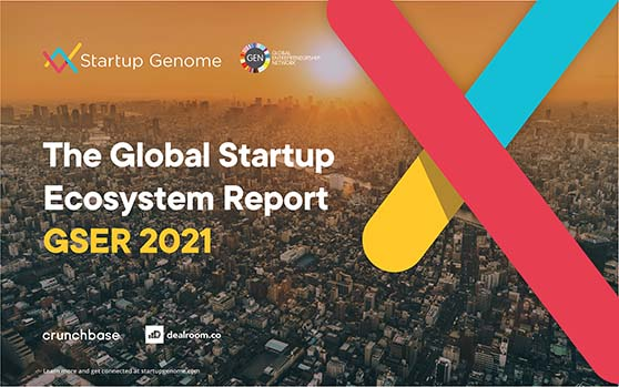 Startup Genome's 2020 Top Global Startup Ecosystems