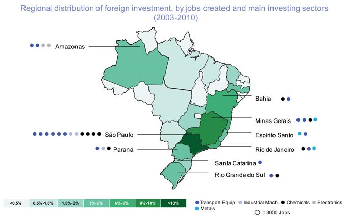 foreign investment in brazil Items 1 - 28  as an emerging country, brazil has progressively attracted foreign  in view of  the rising interest of foreign investors in brazil, especially in são paulo.