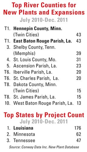 Top River Counties & States
