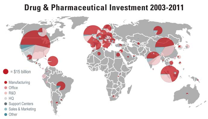 Drug & Pharmaceutical Investment Map