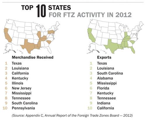 Top10_US_FTZ2012Activity