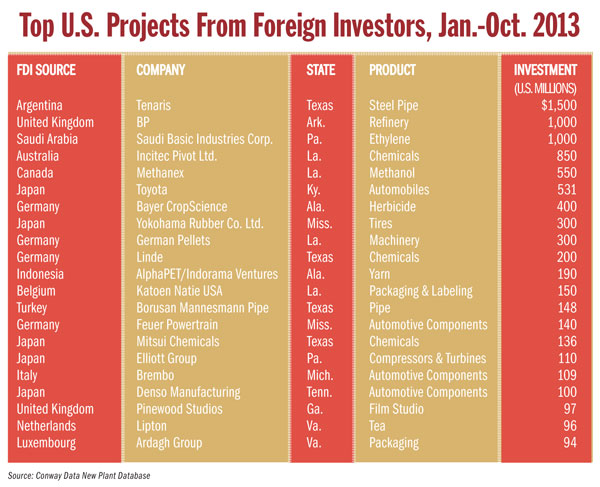 What Do Foreign Companies Know That U S  Companies Don't