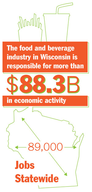 WI Food and Beverage Graphic