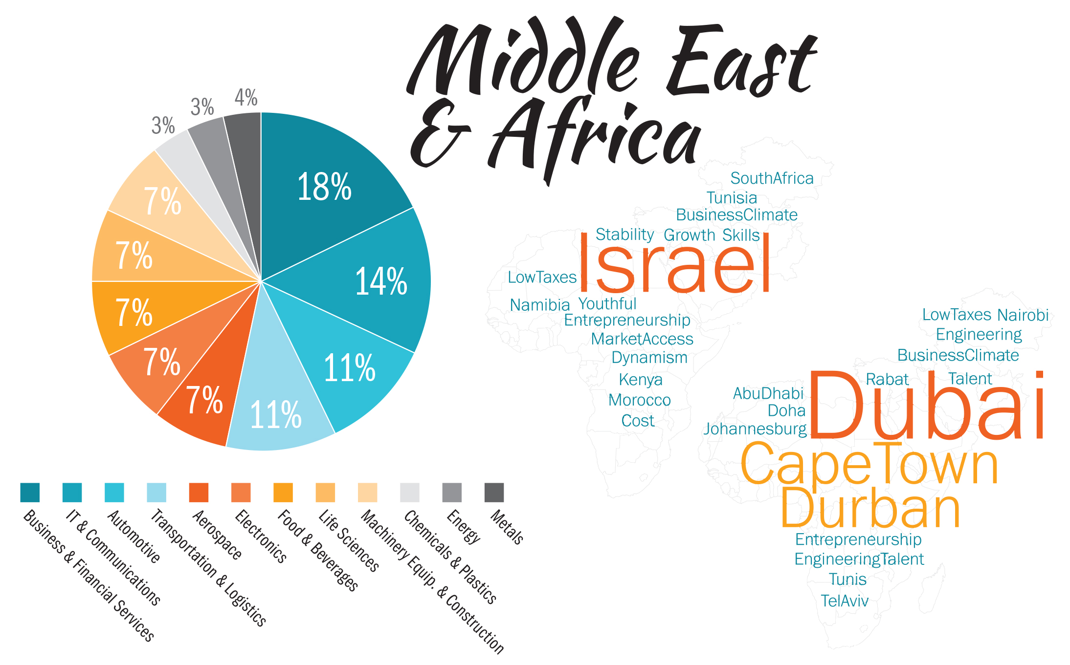 Middle East and Africa Graphic HR