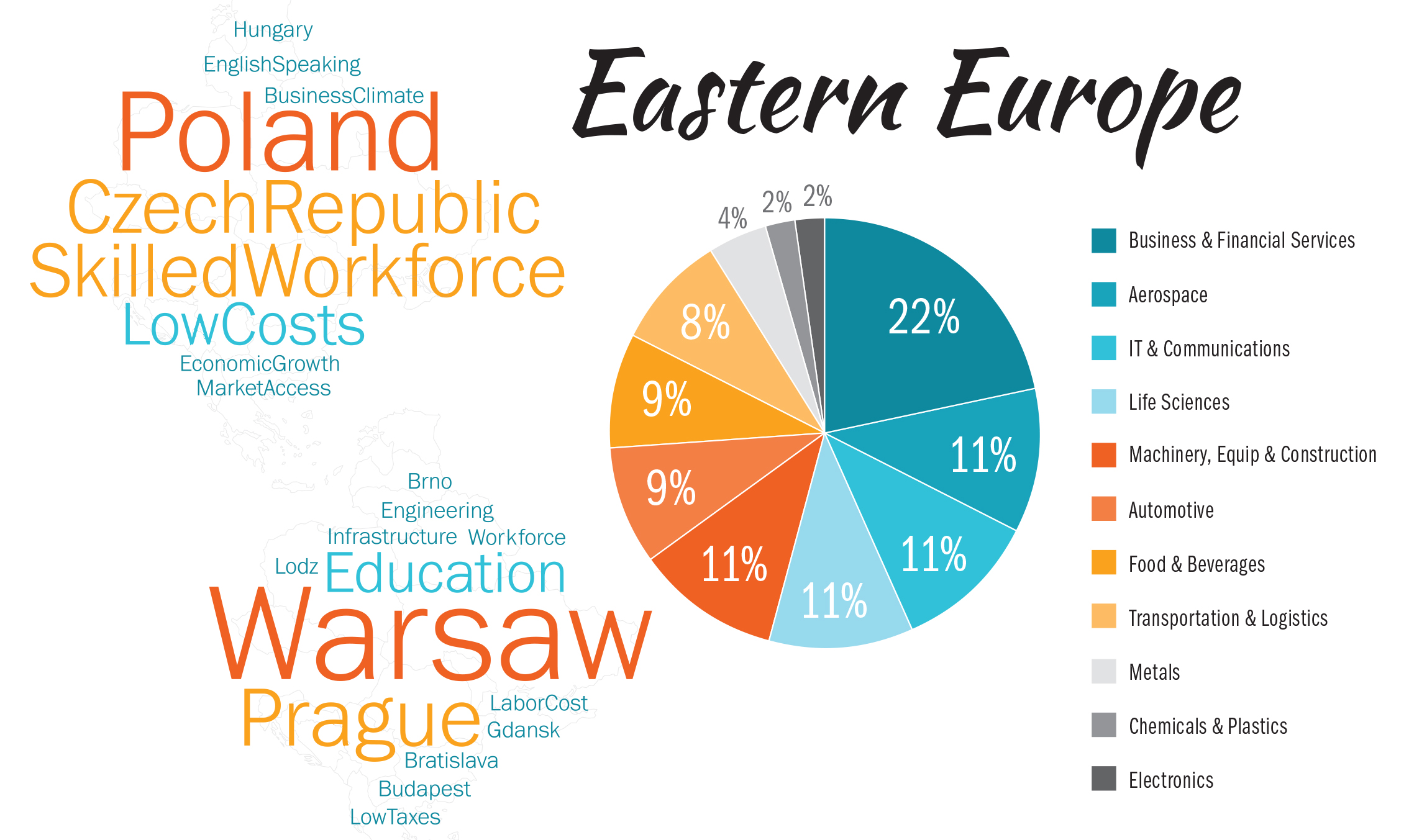 Eastern Europe Graphic HR
