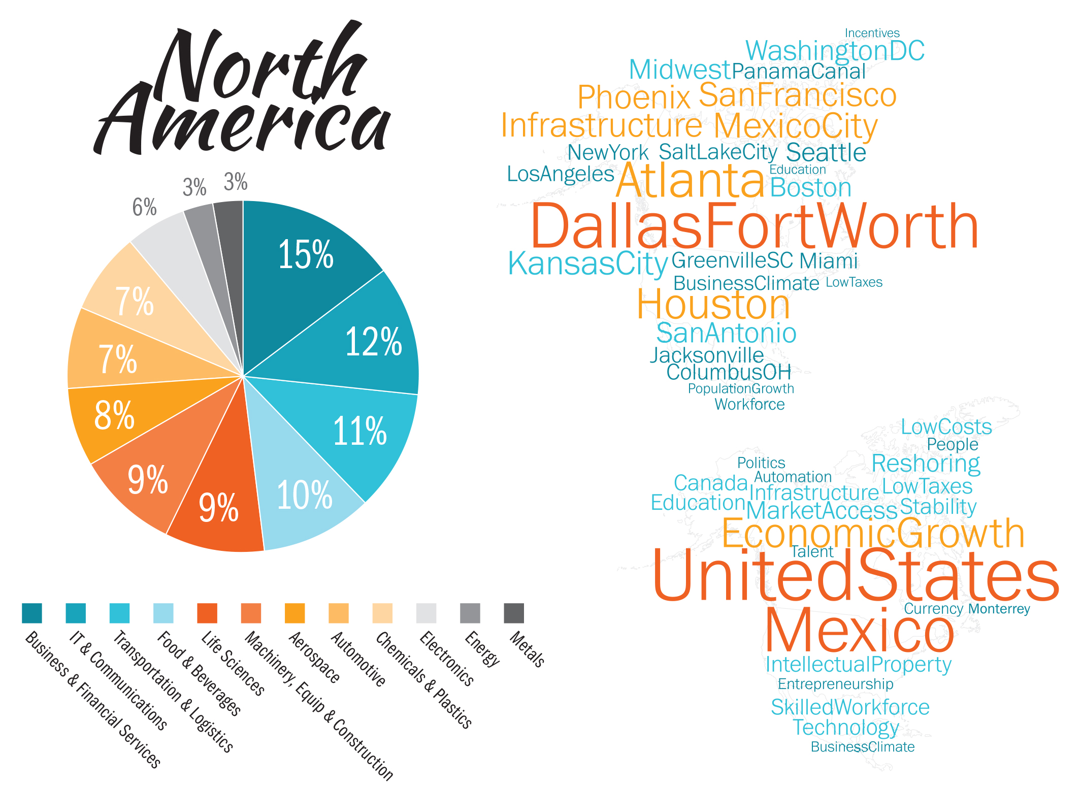 North American Graphic HR