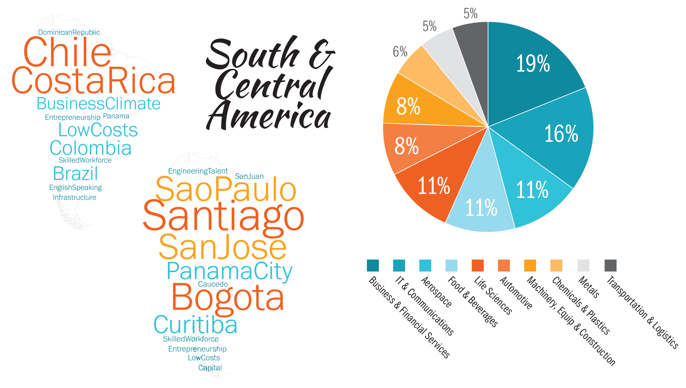 South and Central America Graphic HR
