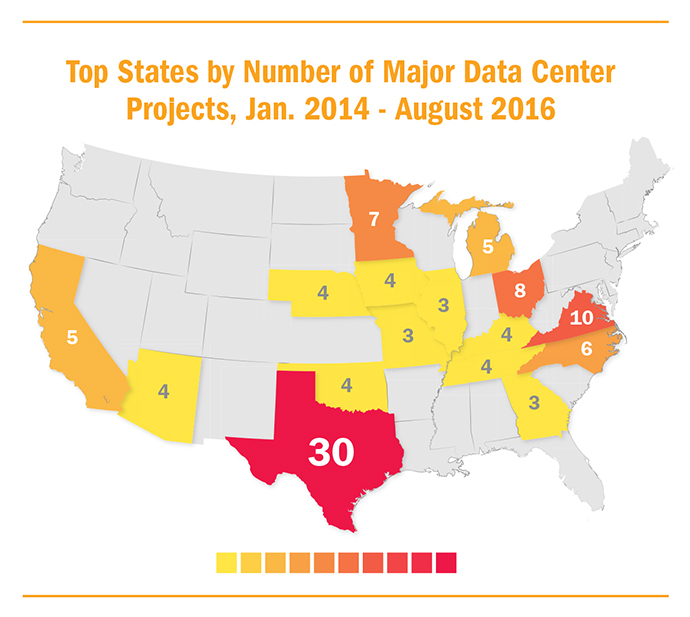 Data Center Projected US Map