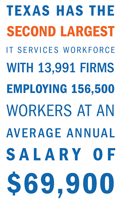Workforce callout graphic