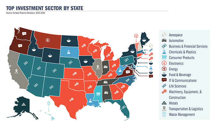 Top Invest Sector Map