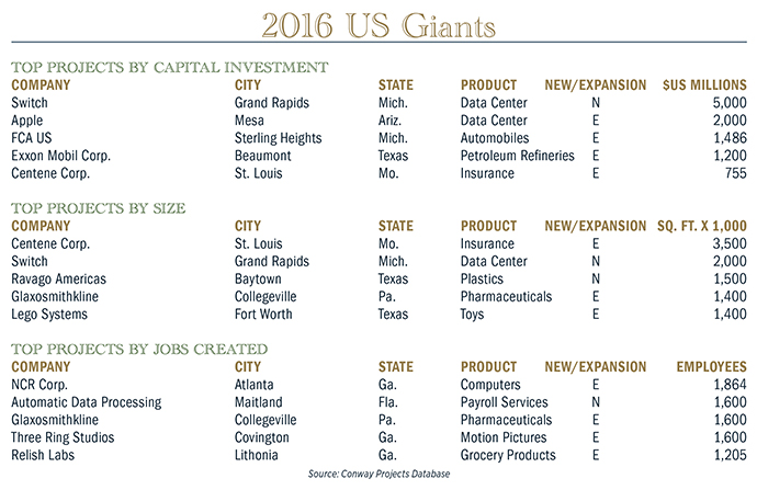 2016 Giants Chart USA