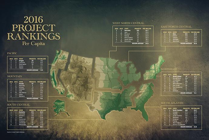 2016 Regions Map Per Capita