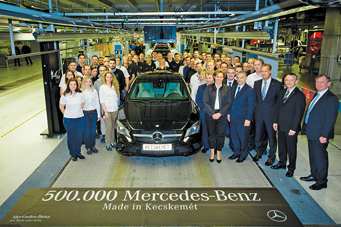 Daimler Group Hungary