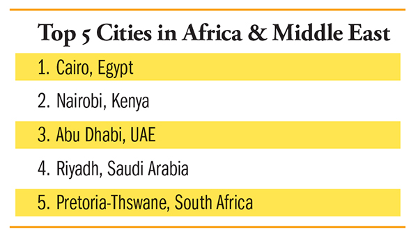 Top Cities in Africa Middle East