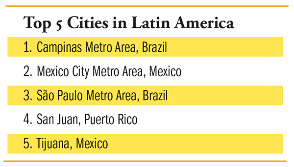 Top Cities in Latin America