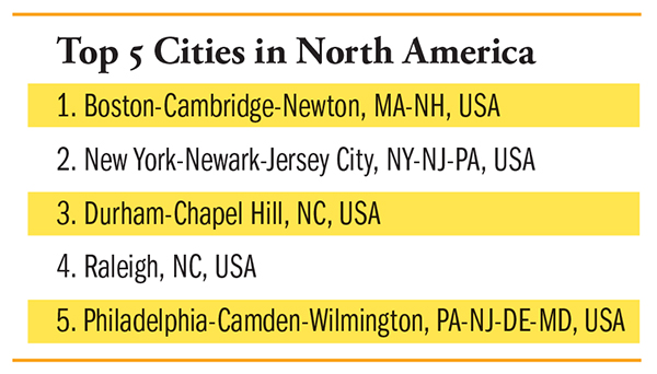 Top Cities in North America