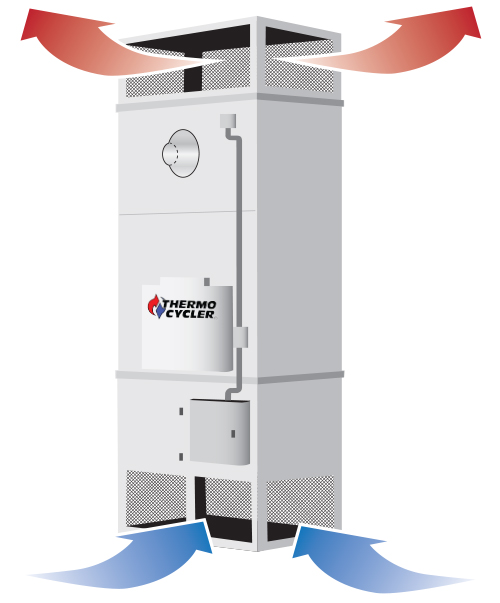 Thermo-Cycler systems rotate air throughout open-air industrial buildings, resulting in even temperatures, lower humidity and lower energy costs.