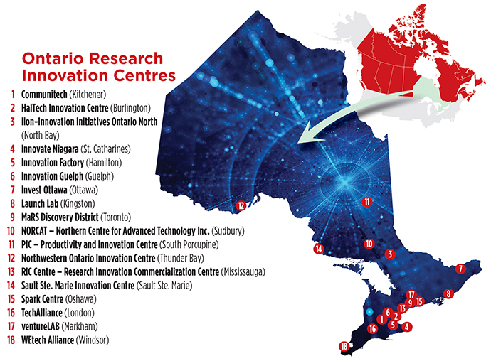 Ontario Research