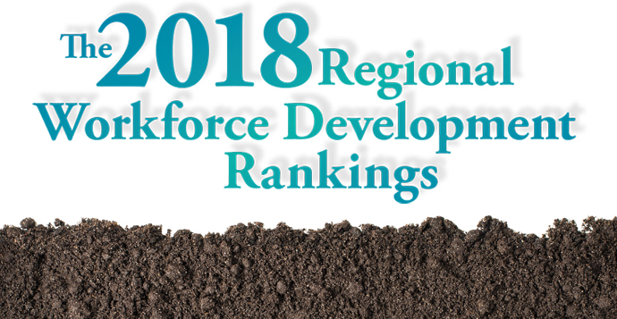 WORKFORCE DEVELOPMENT RANKINGS