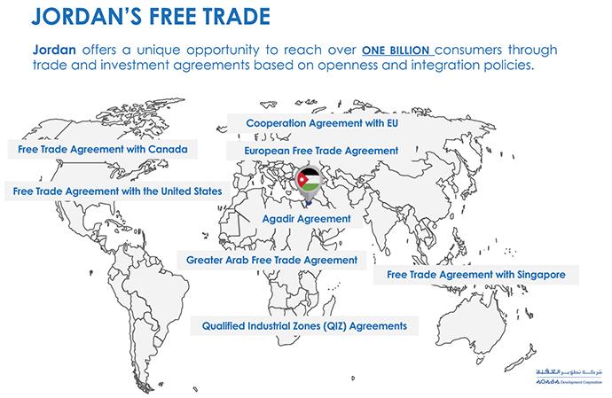 Aqaba Jordan Aqaba Emerges As A Magnet For Investment In Jordan