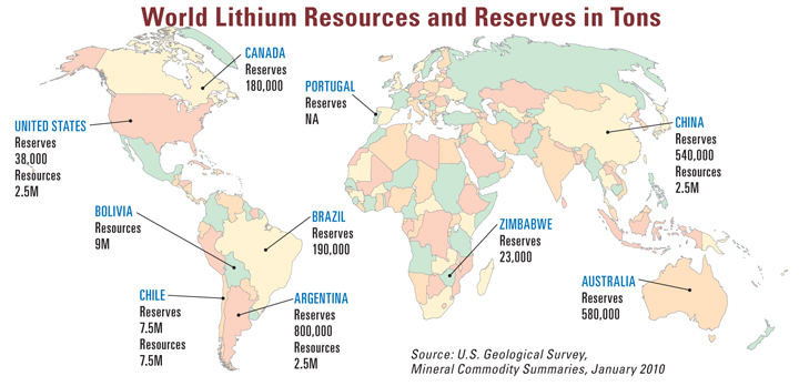 Image result for lithium production world wide