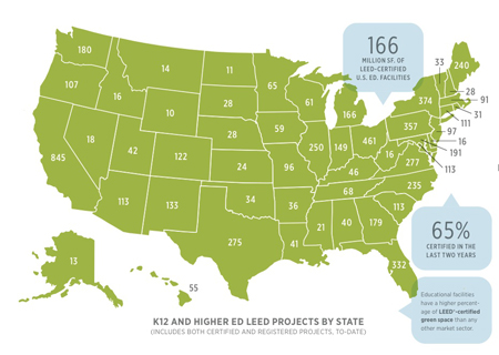 How the states measured up in green school projects as of January 2012.